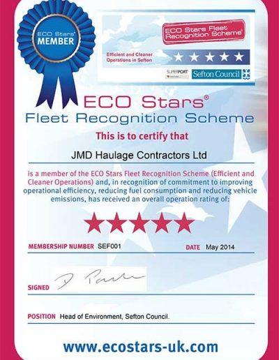 ECO Stars Awards - Sefton